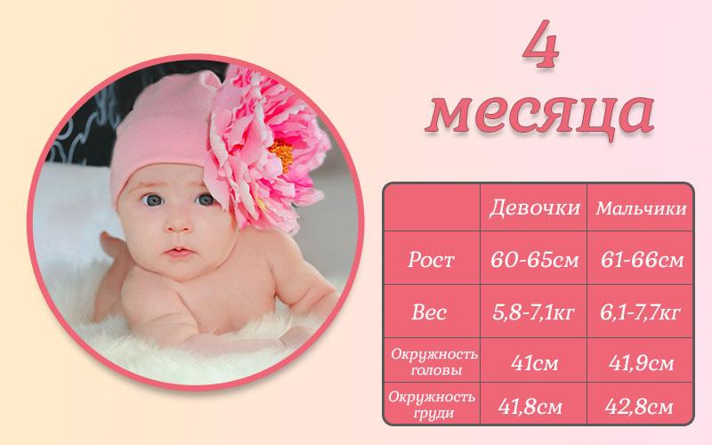 Развитие ребенка в 4 месяца. Игры с четырехмесячным малышом