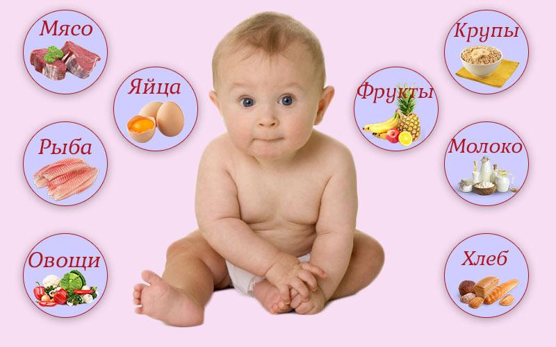 Продукты необходимые для питания ребенка