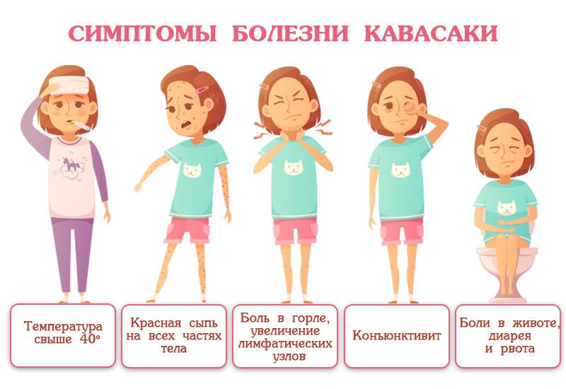 Каковы симптомы болезни Кавасаки?