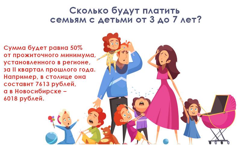 Сколько будут платить семьям с детьми от 3 до 7 лет?