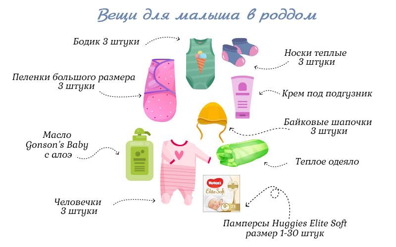 сумка для ребенка - что необходимо малышу на первые дни?